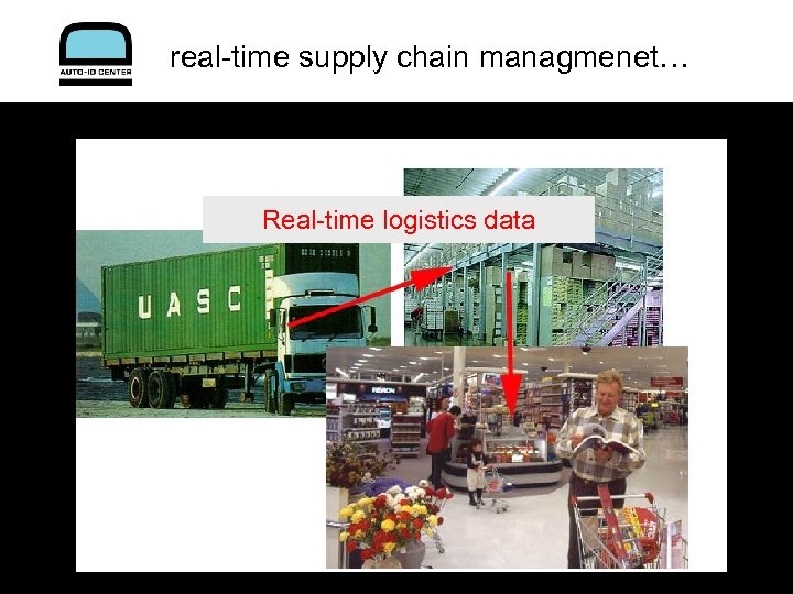 real-time supply chain managmenet… Real-time logistics data