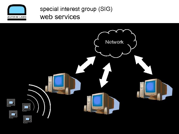 special interest group (SIG) web services Network