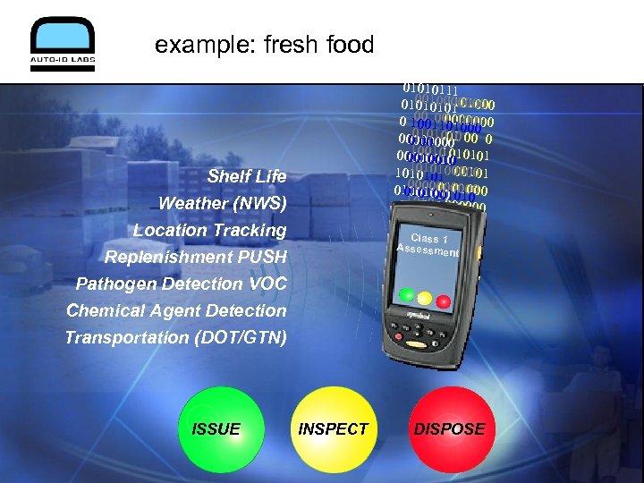 example: fresh food 01010111 11 010010000000 0 010101 0100 0000 0 1001001 0 01000