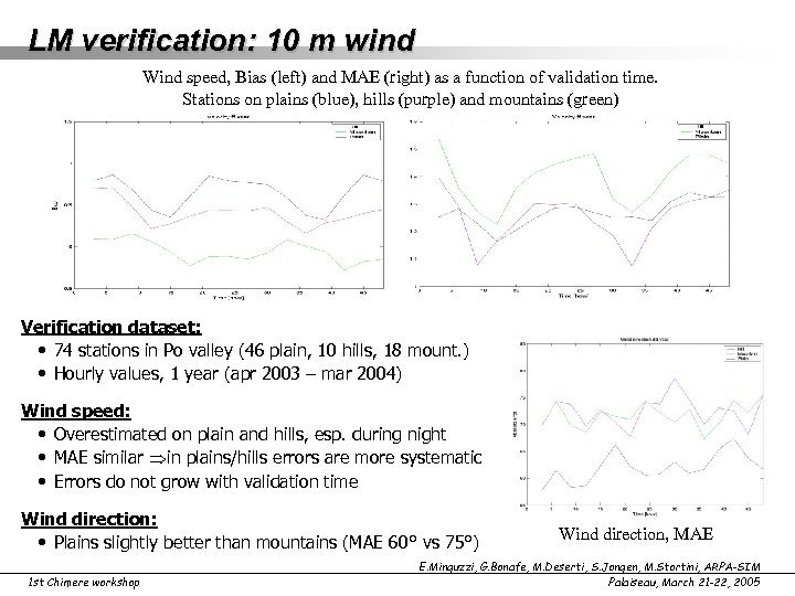 LM verification: 10 m wind Wind speed, Bias (left) and MAE (right) as a