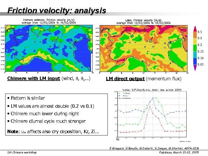 Friction velocity: analysis 0. 5 0. 3 0. 2 0. 15 0. 10 0.
