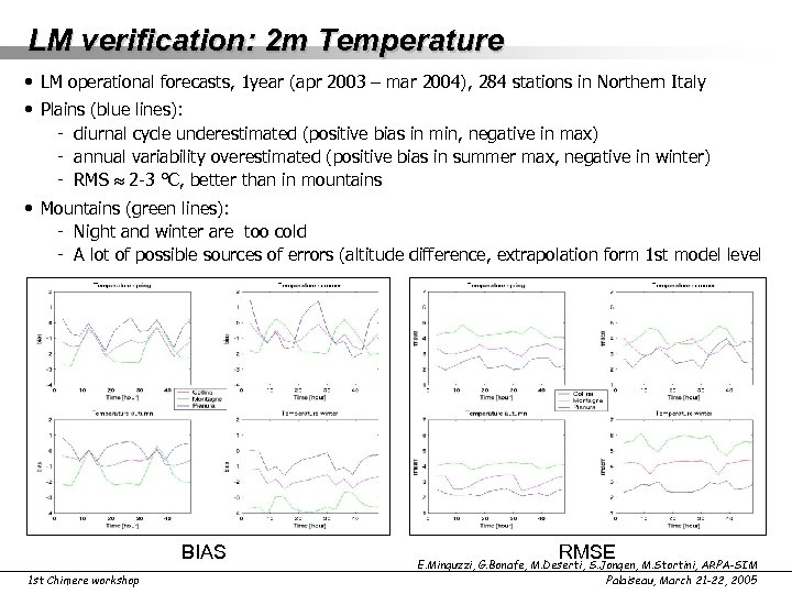 LM verification: 2 m Temperature • LM operational forecasts, 1 year (apr 2003 –