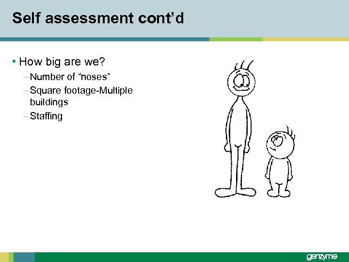 """Self assessment cont'd • How big are we? – Number of """"noses"""" – Square"""