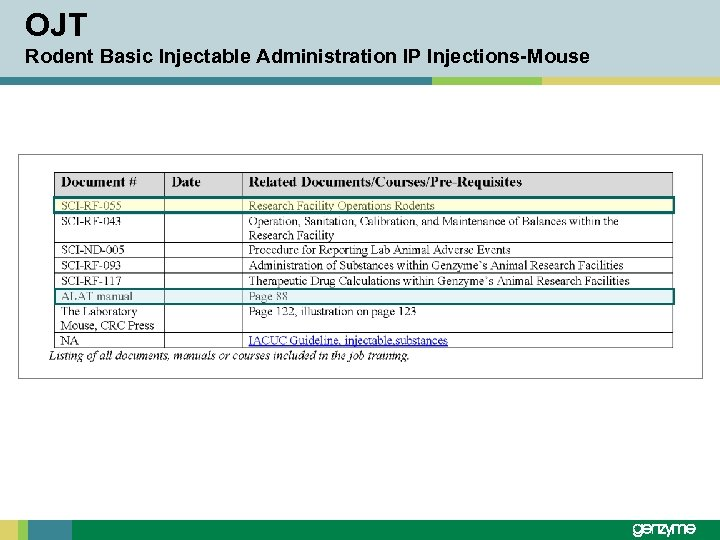 OJT Rodent Basic Injectable Administration IP Injections-Mouse