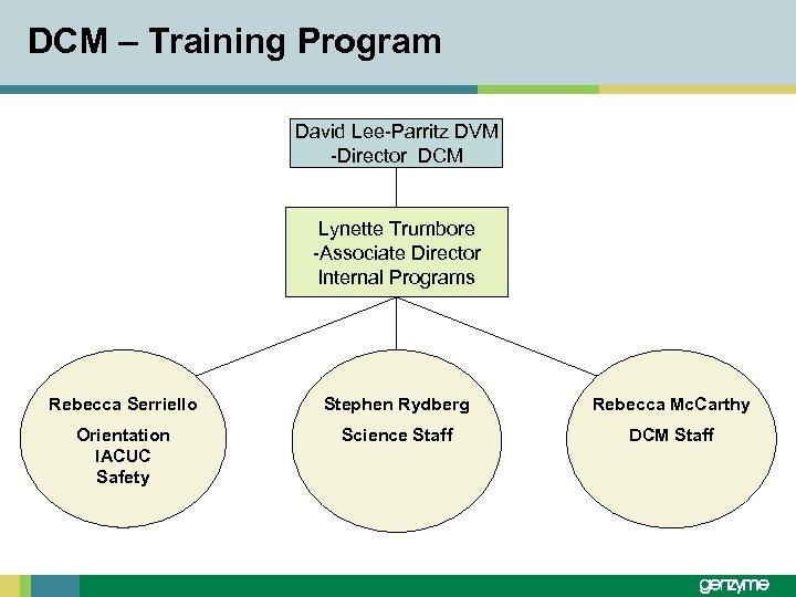 DCM – Training Program David Lee-Parritz DVM -Director DCM Lynette Trumbore -Associate Director Internal