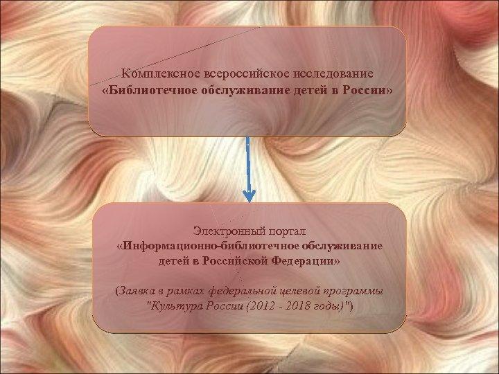 Комплексное всероссийское исследование «Библиотечное обслуживание детей в России» Электронный портал «Информационно-библиотечное обслуживание детей в
