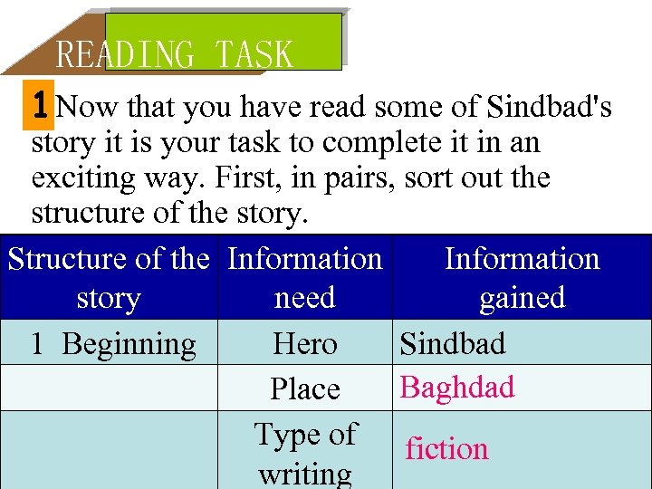 READING TASK 1 Now that you have read some of Sindbad's story it is