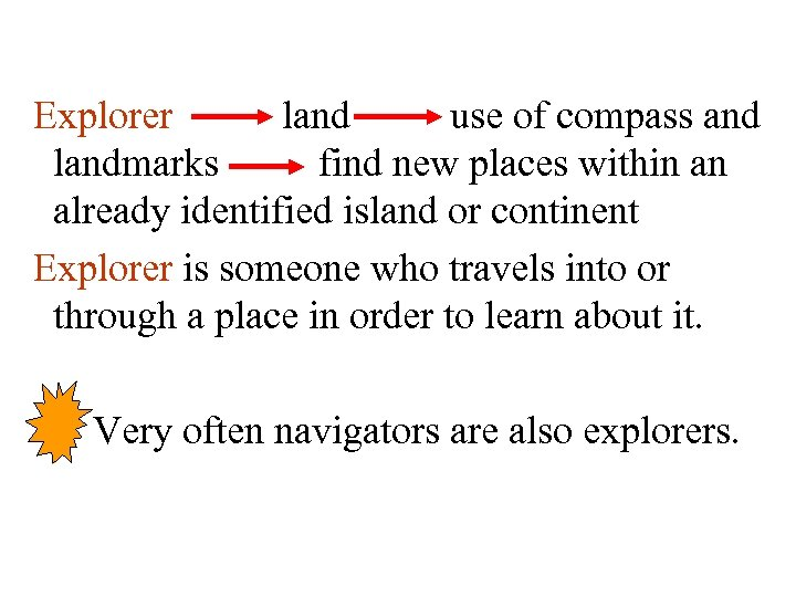 Explorer land use of compass and landmarks find new places within an already identified