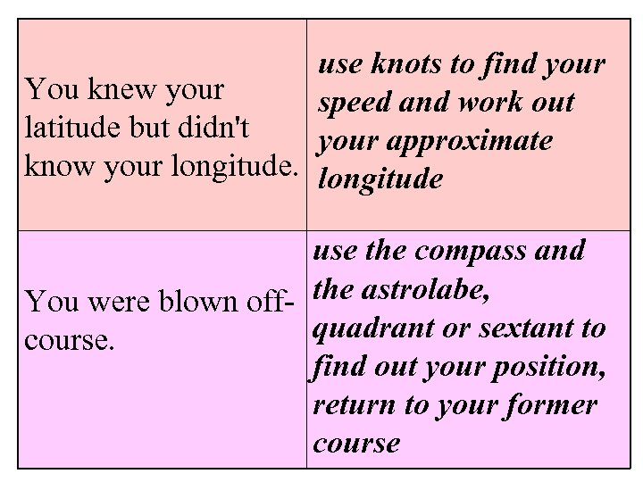 use knots to find your You knew your speed and work out latitude but