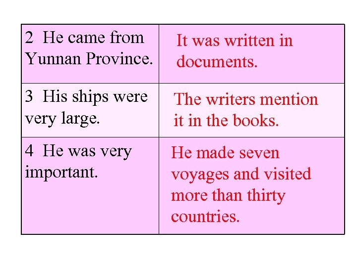 2 He came from Yunnan Province. It was written in documents. 3 His ships