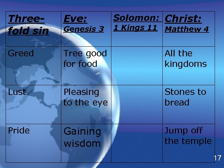 Threefold sin Eve: Greed Tree good for food All the kingdoms Lust Pleasing to