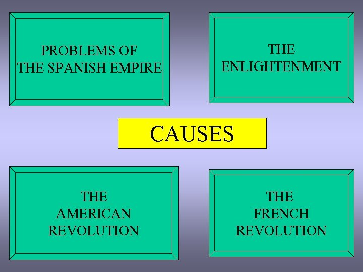 PROBLEMS OF THE SPANISH EMPIRE THE ENLIGHTENMENT CAUSES THE AMERICAN REVOLUTION THE FRENCH REVOLUTION