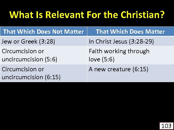 What Is Relevant For the Christian? That Which Does Not Matter Jew or Greek