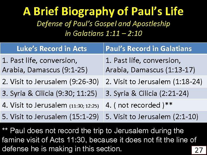 A Brief Biography of Paul's Life Defense of Paul's Gospel and Apostleship in Galatians
