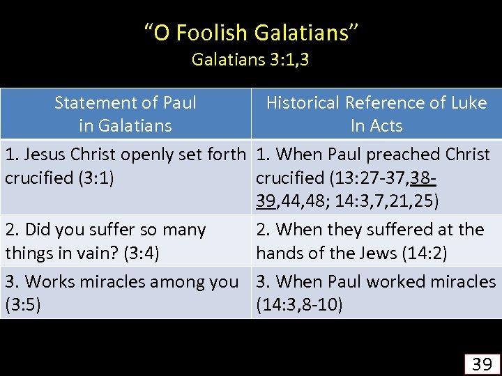 """""""O Foolish Galatians"""" Galatians 3: 1, 3 Statement of Paul Historical Reference of Luke"""