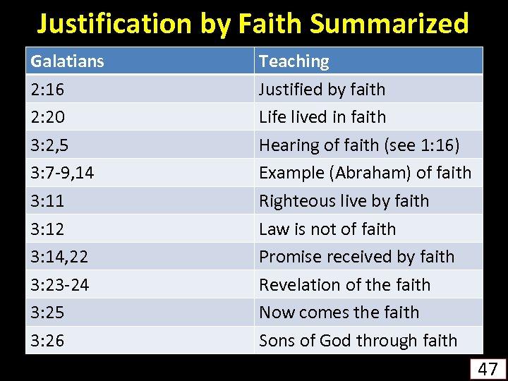 Justification by Faith Summarized Galatians 2: 16 2: 20 3: 2, 5 3: 7