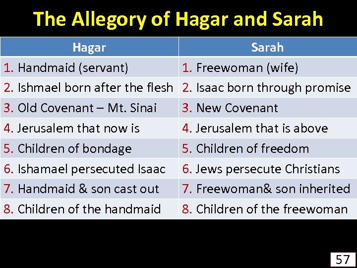 The Allegory of Hagar and Sarah Hagar 1. Handmaid (servant) 2. Ishmael born after