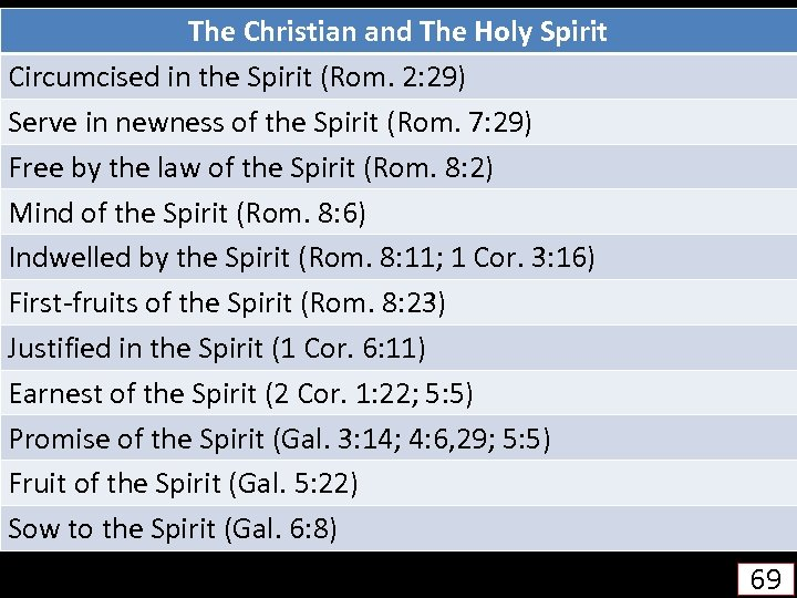 The Christian and The Holy Spirit Circumcised in the Spirit (Rom. 2: 29) Serve