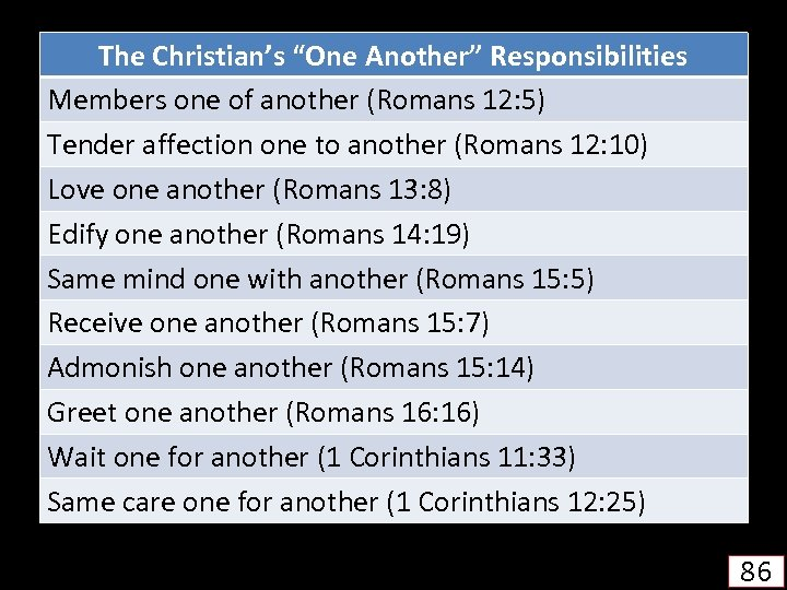 """The Christian's """"One Another"""" Responsibilities Members one of another (Romans 12: 5) Tender affection"""