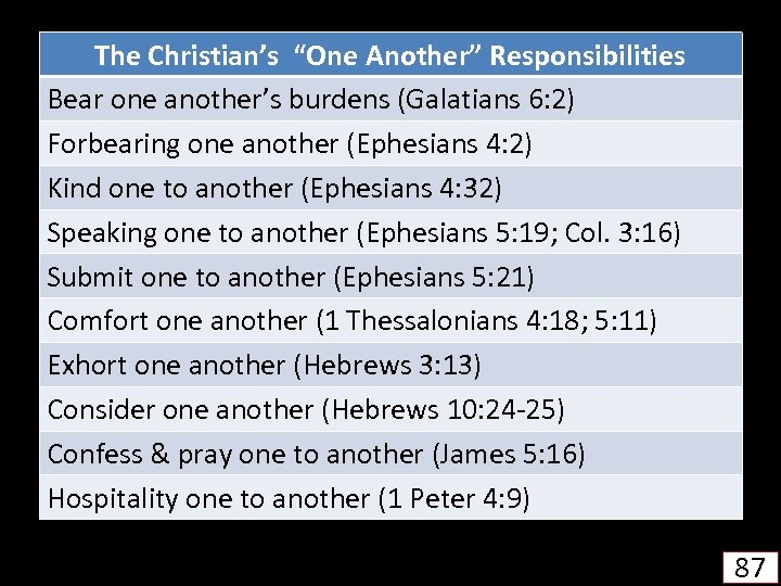 """The Christian's """"One Another"""" Responsibilities Bear one another's burdens (Galatians 6: 2) Forbearing one"""
