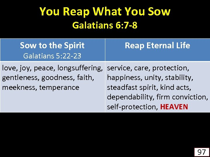 You Reap What You Sow Galatians 6: 7 -8 Sow to the Spirit Reap