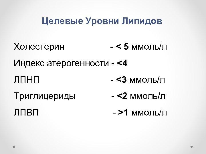 Целевые Уровни Липидов Холестерин - < 5 ммоль/л Индекс атерогенности - <4 ЛПНП -