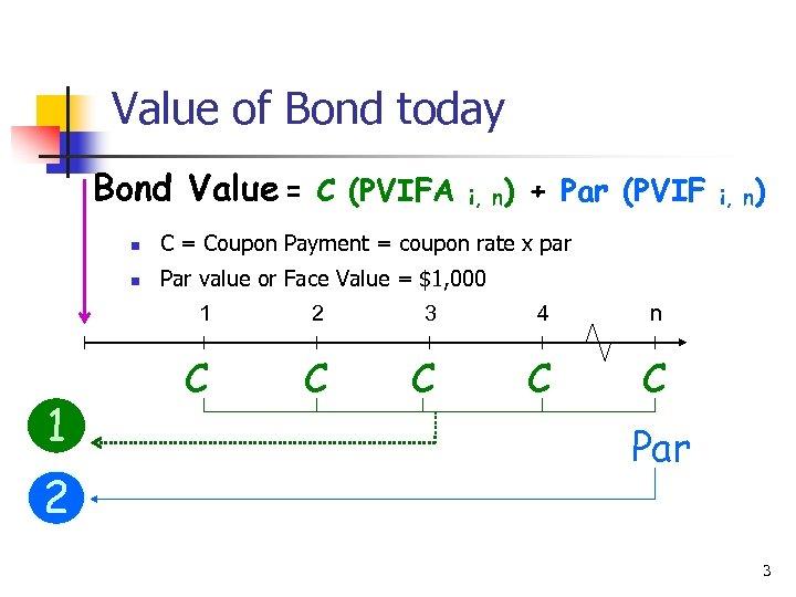 Value of Bond today Bond Value = C (PVIFA i, n) + Par (PVIF