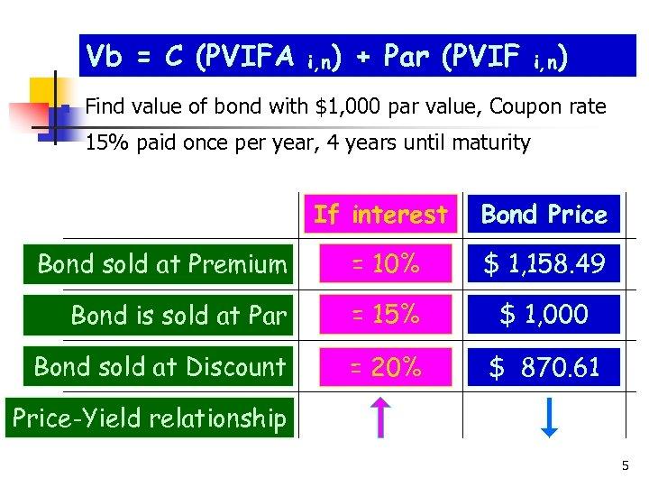 Vb = C (PVIFA n i, n) + Par (PVIF i, n) Find value