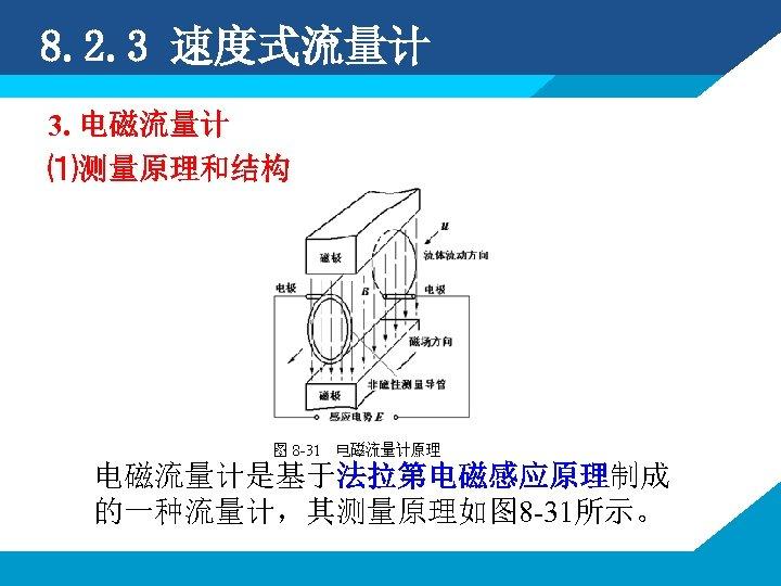 8. 2. 3 速度式流量计 3. 电磁流量计 ⑴测量原理和结构 电磁流量计是基于法拉第电磁感应原理制成 的一种流量计,其测量原理如图 8 -31所示。