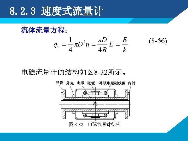 8. 2. 3 速度式流量计 流体流量方程: (8 -56) 电磁流量计的结构如图 8 -32所示。