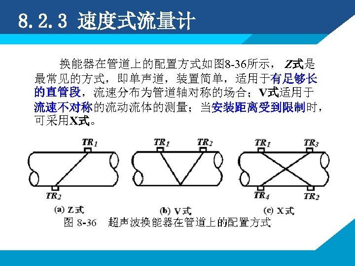 8. 2. 3 速度式流量计 换能器在管道上的配置方式如图 8 -36所示, Z式是 最常见的方式,即单声道,装置简单,适用于有足够长 的直管段,流速分布为管道轴对称的场合;V式适用于 流速不对称的流动流体的测量;当安装距离受到限制时, 可采用X式。