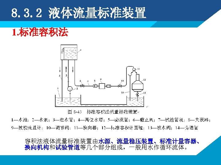 8. 3. 2 液体流量标准装置 1. 标准容积法 容积法液体流量标准装置由水源、流量稳压装置、标准计量容器、 换向机构和试验管道等几个部分组成,一般用水作循环流体。