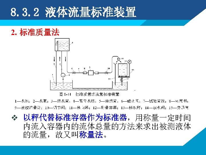 8. 3. 2 液体流量标准装置 2. 标准质量法 v 以秤代替标准容器作为标准器,用称量一定时间 内流入容器内的流体总量的方法来求出被测液体 的流量,故又叫称量法。