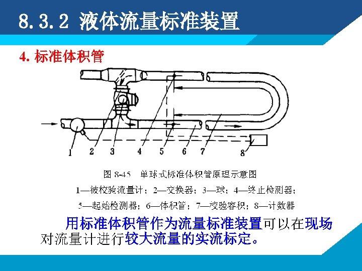 8. 3. 2 液体流量标准装置 4. 标准体积管 用标准体积管作为流量标准装置可以在现场 对流量计进行较大流量的实流标定。