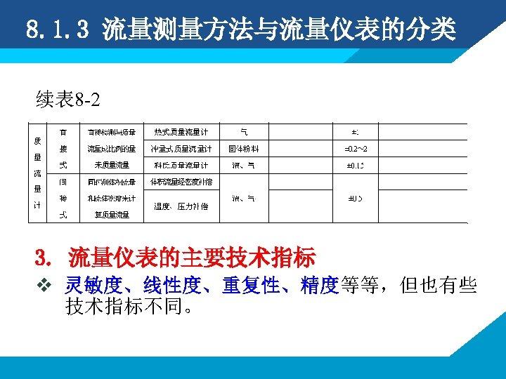 8. 1. 3 流量测量方法与流量仪表的分类 续表 8 -2 3. 流量仪表的主要技术指标 v 灵敏度、线性度、重复性、精度等等,但也有些 技术指标不同。