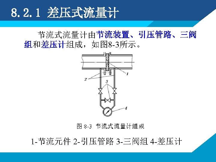 8. 2. 1 差压式流量计 节流式流量计由节流装置、引压管路、三阀 组和差压计组成,如图 8 -3所示。 1 -节流元件 2 -引压管路 3 -三阀组