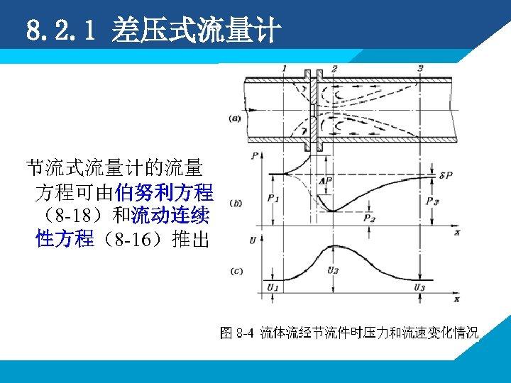 8. 2. 1 差压式流量计 节流式流量计的流量 方程可由伯努利方程 (8 -18)和流动连续 性方程(8 -16)推出