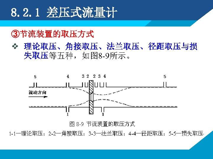 8. 2. 1 差压式流量计 ③节流装置的取压方式 v 理论取压、角接取压、法兰取压、径距取压与损 失取压等五种,如图 8 -9所示。