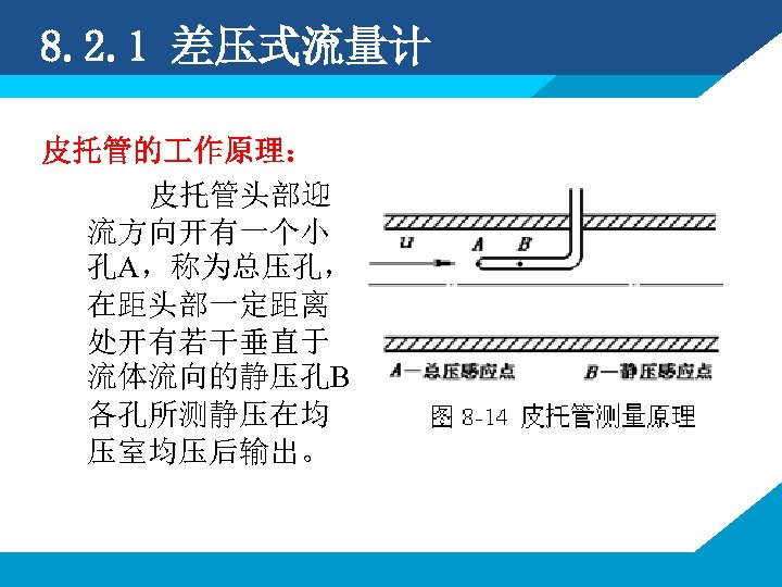 8. 2. 1 差压式流量计 皮托管的 作原理: 皮托管头部迎 流方向开有一个小 孔A,称为总压孔, 在距头部一定距离 处开有若干垂直于 流体流向的静压孔B, 各孔所测静压在均 压室均压后输出。