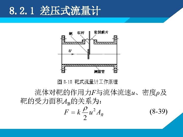 8. 2. 1 差压式流量计 流体对靶的作用力F与流体流速u、密度ρ及 靶的受力面积AB的关系为: (8 -39)