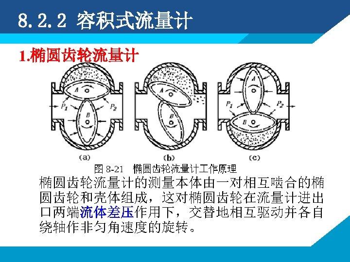 8. 2. 2 容积式流量计 1. 椭圆齿轮流量计的测量本体由一对相互啮合的椭 圆齿轮和壳体组成,这对椭圆齿轮在流量计进出 口两端流体差压作用下,交替地相互驱动并各自 绕轴作非匀角速度的旋转。