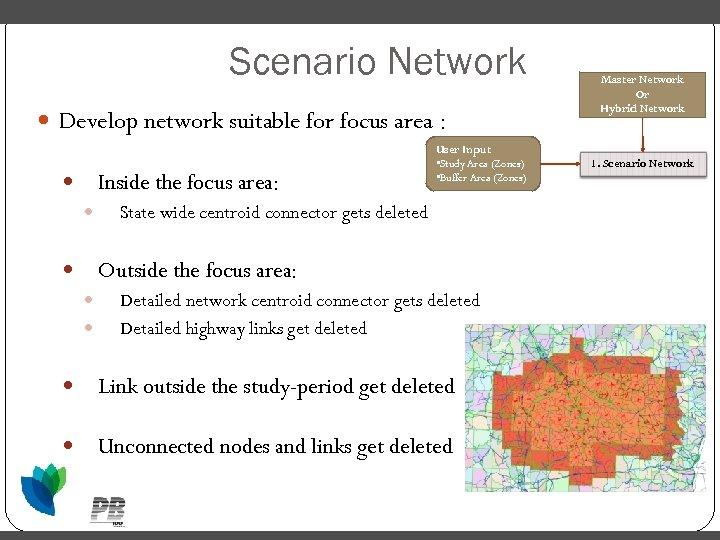 Scenario Network Develop network suitable for focus area : Inside the focus area: User