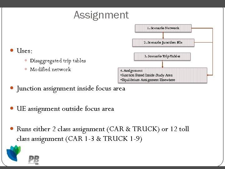 Assignment 1. Scenario Network 2. Scenario Junction File Uses: 3. Scenario Trip Tables Disaggregated