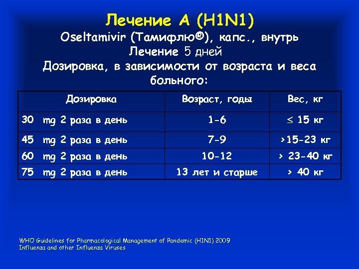 Лечение А (H 1 N 1) Oseltamivir (Тамифлю®), капс. , внутрь Лечение 5 дней