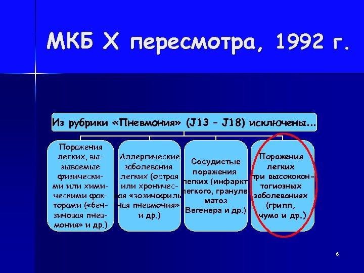 МКБ X пересмотра, 1992 г. Из рубрики «Пневмония» (J 13 – J 18) исключены…