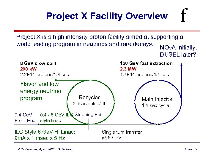 Project X Facility Overview f Project X is a high intensity proton facility aimed
