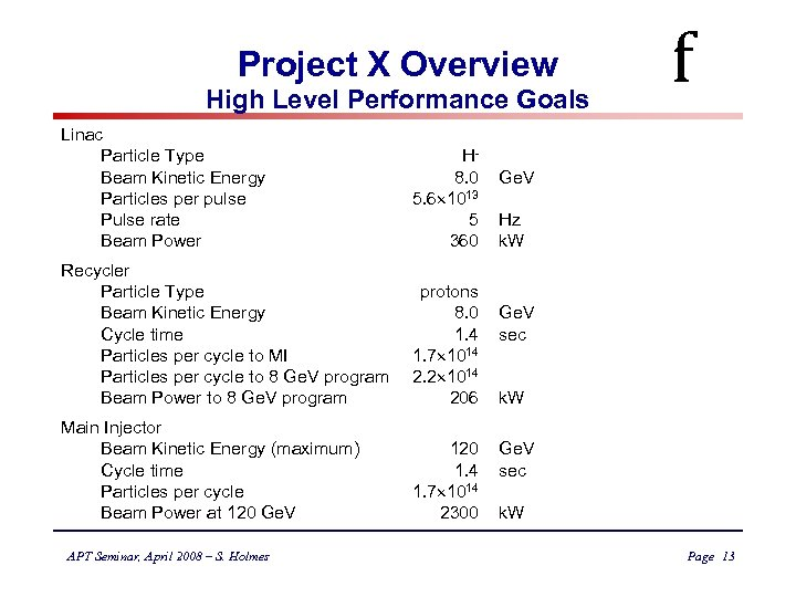 Project X Overview High Level Performance Goals Linac Particle Type Beam Kinetic Energy Particles
