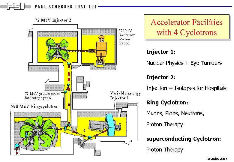Accelerator Facilities with 4 Cyclotrons Injector 1: Nuclear Physics + Eye Tumours Injector 2:
