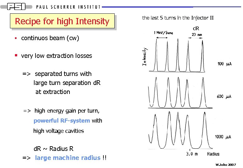 Recipe for high Intensity the last 5 turns in the Injector II d. R