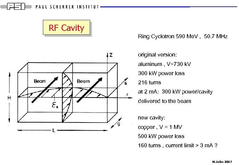 RF Cavity Ring Cyclotron 590 Me. V , 50. 7 MHz original version: aluminum